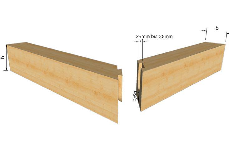 die besten 25 schwalbenschwanz ideen auf pinterest schwalbenschwanz verbindung japanische. Black Bedroom Furniture Sets. Home Design Ideas