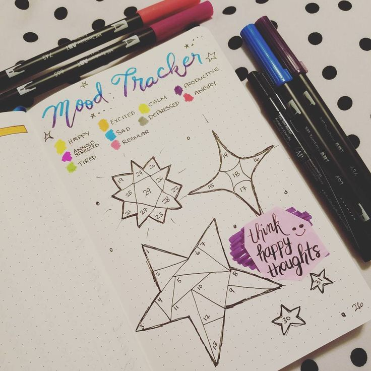 """Timid Bujo (@timid.bujo) on Instagram: """"Star-themed mood tracker to go with my star-themed month of August ⭐ #august #bujo #bulletjournal…"""""""