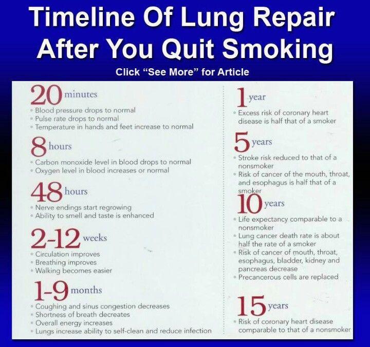 Quit smoking                                                                                                                                                                                 More