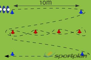 Illinois Agility Run Test Speed Footwork Drills Agility