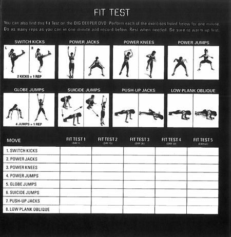 Insanity Workout - Fit Test Chart   Time to get my BUTT in ...