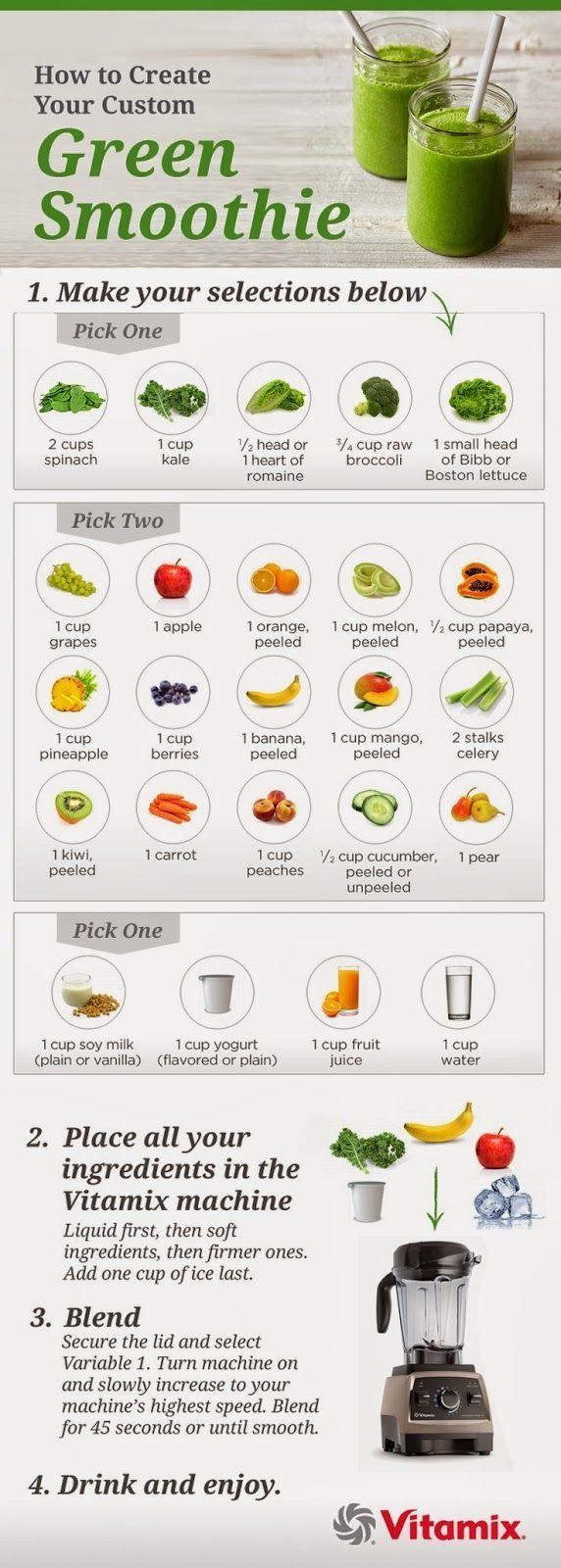 Recept voor groene sapjes