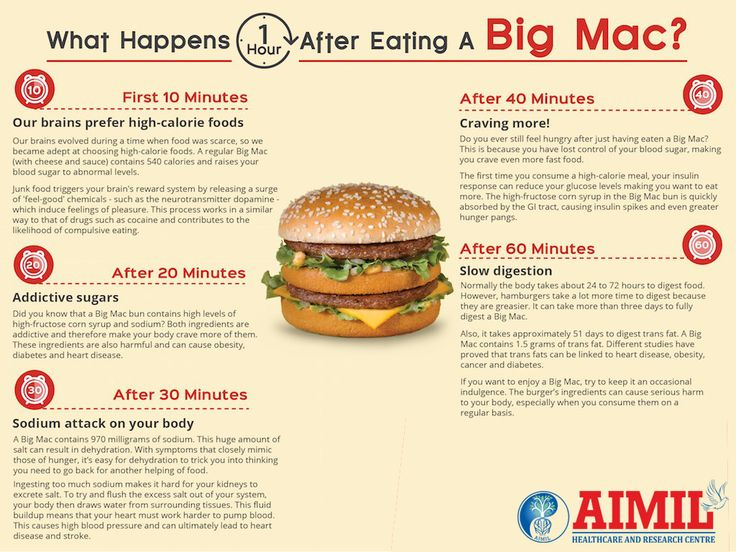 What happens with you after #eating a big #Mac ?