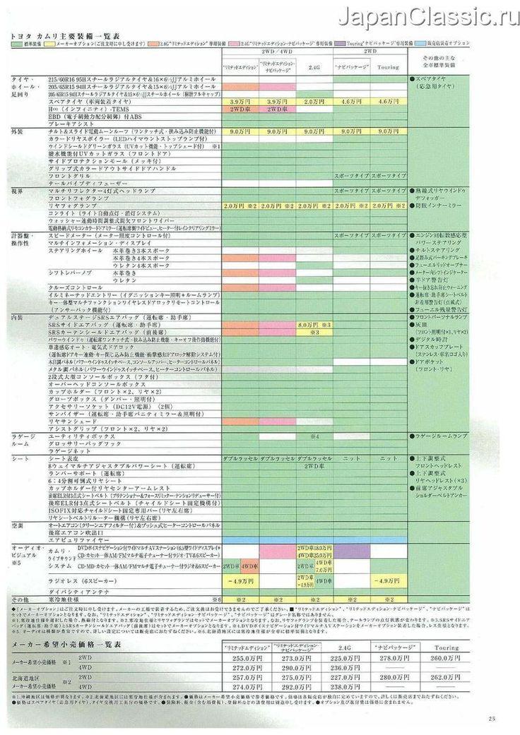 Toyota Camry 2001 2001 ACV30,ACV35 - JapanClassic