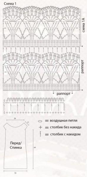 Белая юбка крючком схемы. Красивая модель летней юбки крючком со схемами. | Я Хозяйка
