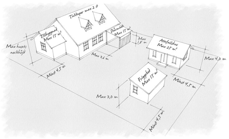 Bildresultat för attefallshus planritning