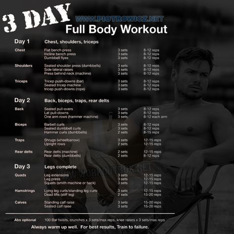 3 Day Full Body Workout Plan All Muscle Training Best Results Fitness Things Pinterest Full Body Workout Plan Muscle Training And Body Workouts
