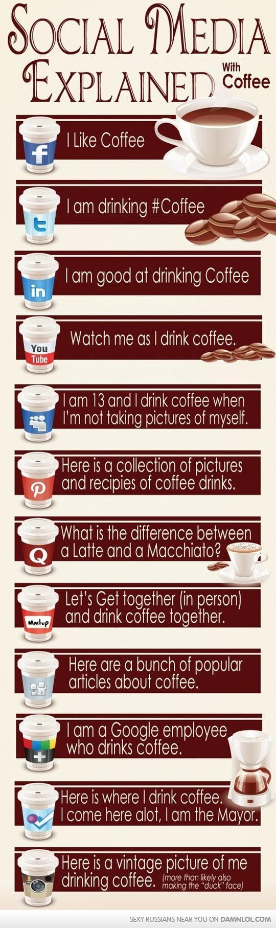 Social Media Explained | Come to Bagels and Bites Cafe in Brighton, MI for all of your bagel and coffee needs! Feel free to call (810) 220-2333 or visit our website www.bagelsandbites.com for more information!
