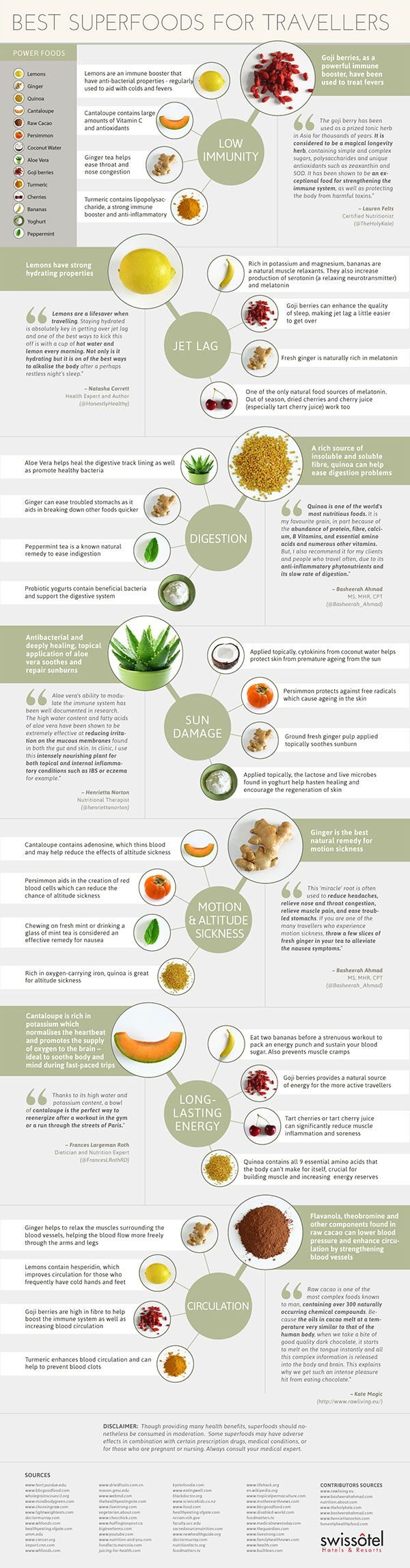 25 Best Ideas About Best Superfoods On Pinterest