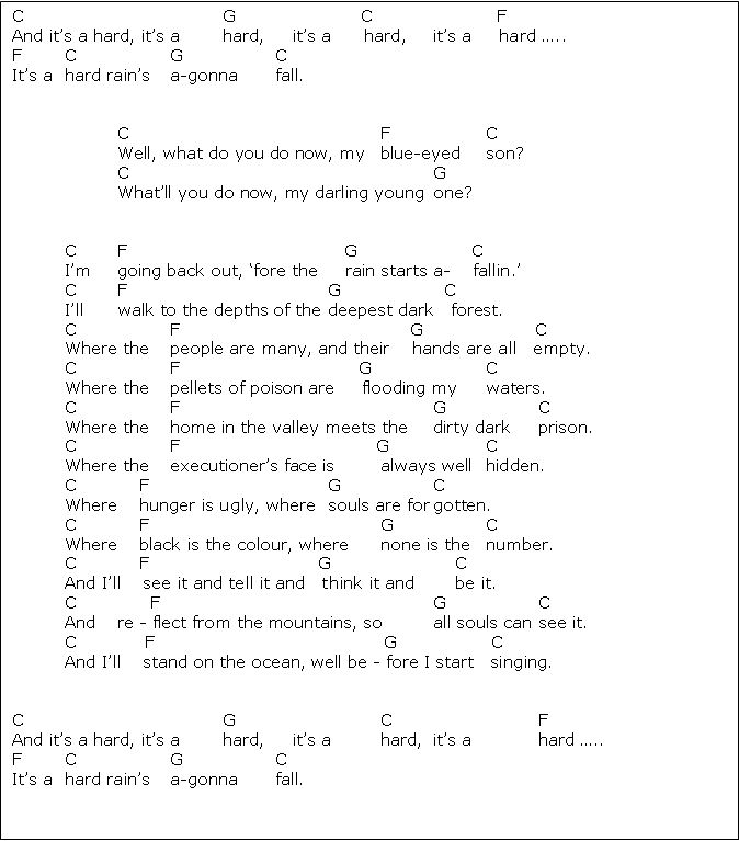 Greensleeves Lyrics And Sheet Music: 9 Best Ukulele Images On Pinterest