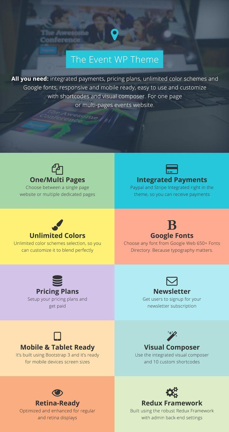 landing page templates for wordpress