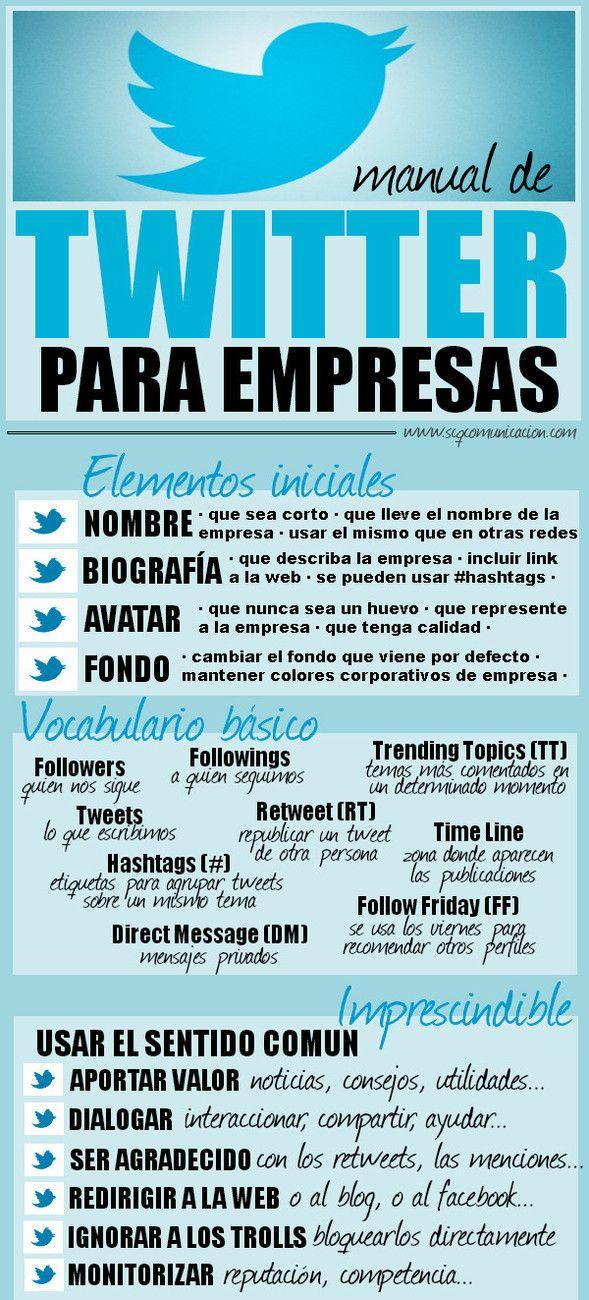 Manual de #Twitter para #empresas