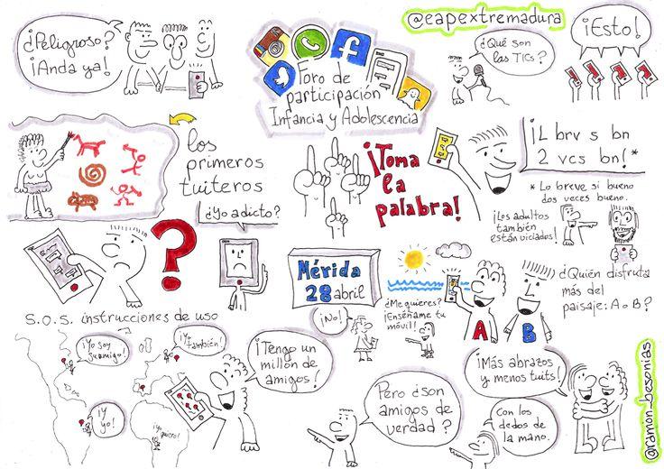#sketchnotes #visualthinking #designthinking http://portfoliodeaula.blogspot.com.es/2016/04/design-thinking-el-uso-del-movil-2-parte.html