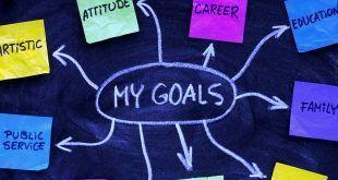 Lima-Cara-Cepat-Menetapkan-Tujuan-Hidup