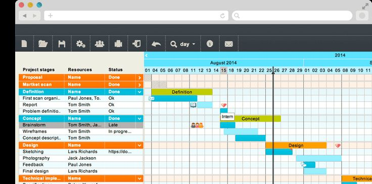 Project Scheduling Tool Tom's Planner drag and drop