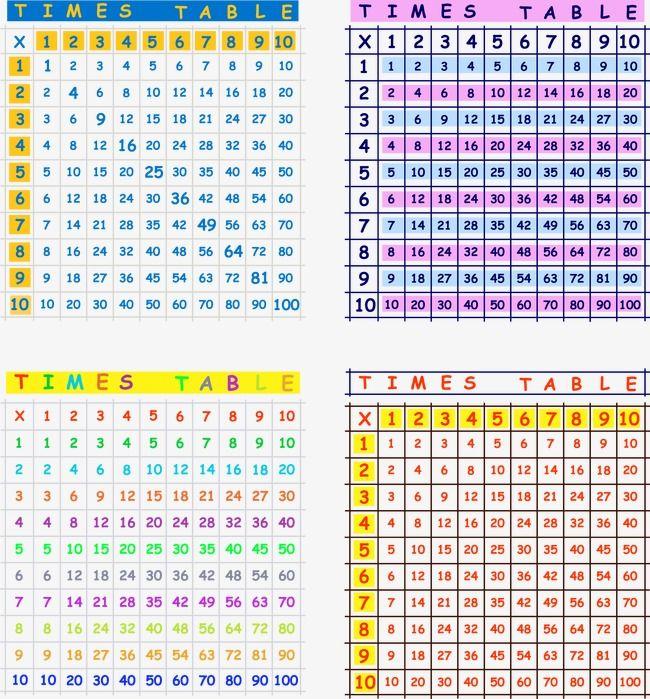 الرياضيات جدول الضرب زخرفة المتجه تعلم Png والمتجهات للتحميل مجانا Multiplication Table Times Tables Multiplication