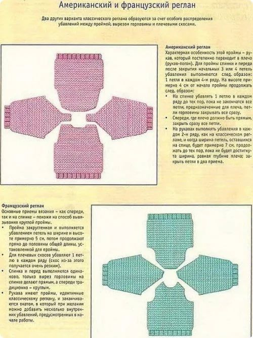 способы вязания реглана от горловины спицами: 18 тыс изображений найдено в Яндекс.Картинках