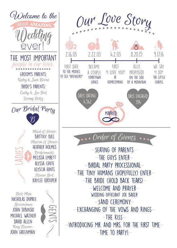 infographic wedding program in 2019