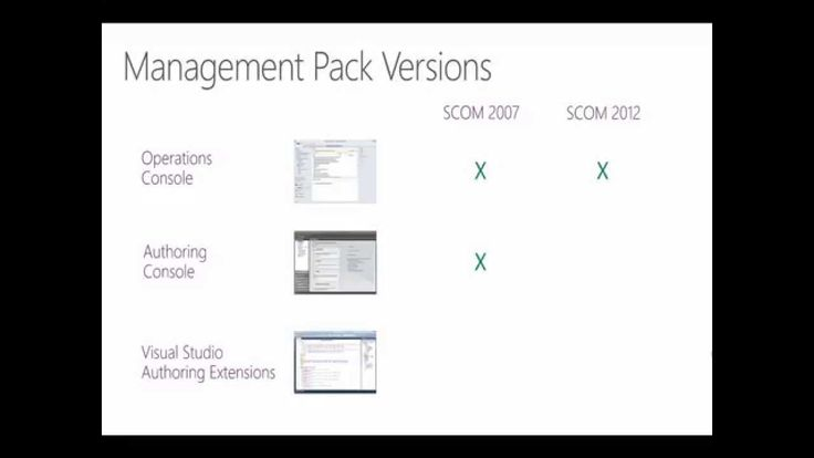 Online Management Pack Development And Introduction Tutorial