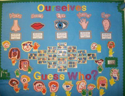 Guess Who Display, classroom display, class display, Ourselves Questions eg what colour hair does  have? How many children are girls