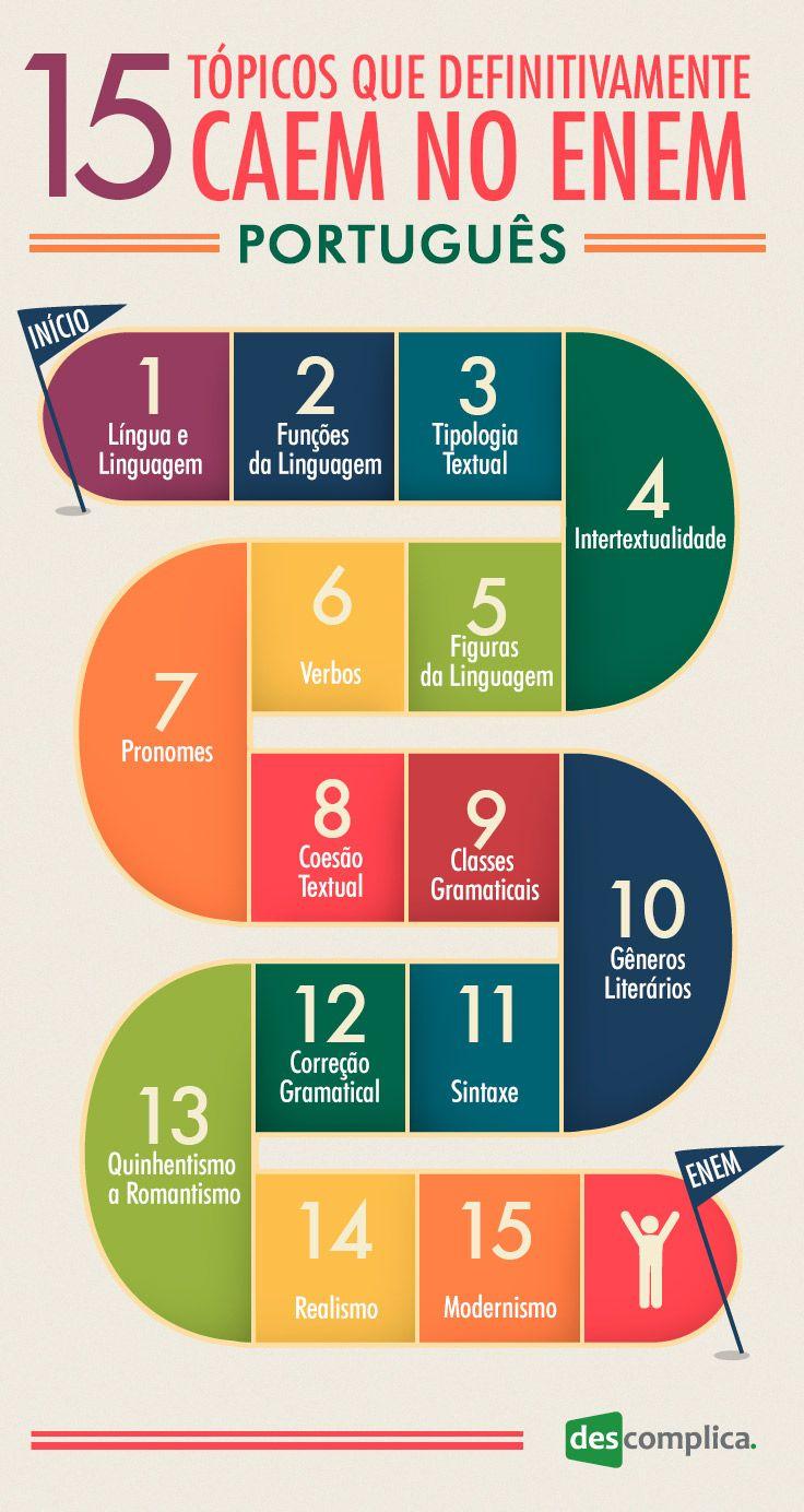 15 tópicos de português que definitivamente caem no ENEM!