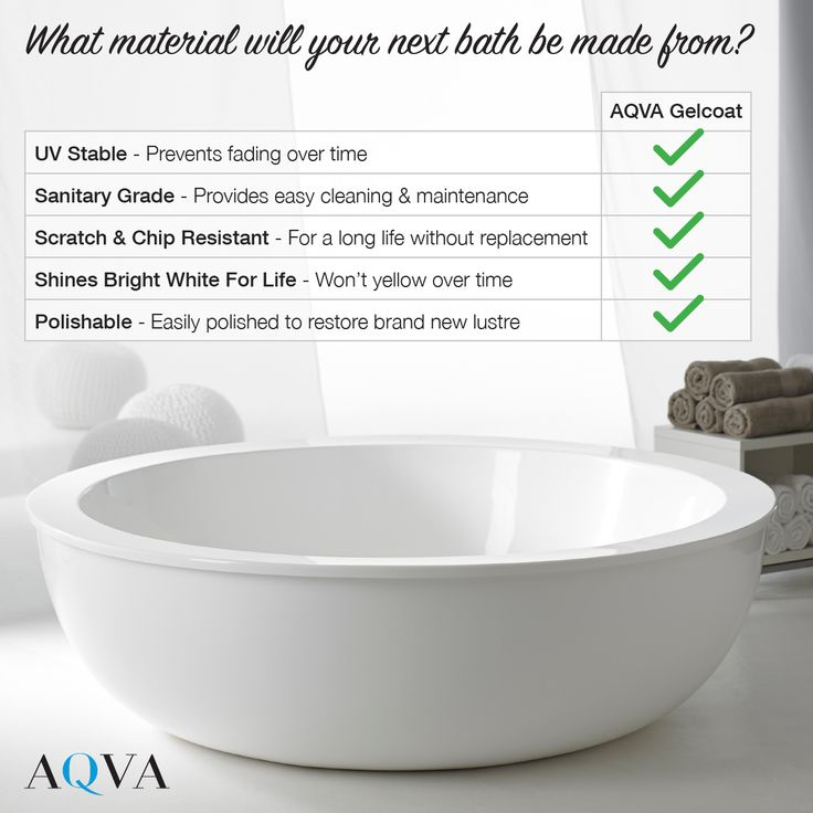 Have you heard of Gelcoat? Most people haven't and that's what we're here for!  We thought we'd share the benefits of Gelcoat and why we choose to fabricate every one of our baths and spas with it.