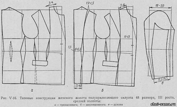 Разработка и внедрение технологического процесса по изготовлению женской одежды пальтово-костюмного ассортимента