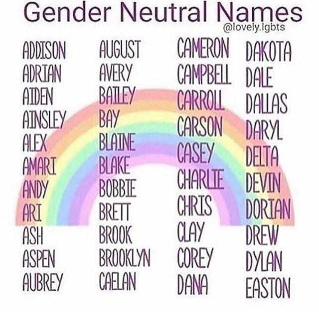 Gender Neutral Names That Aren T Just Alex Or Sam Nomes De Personagens Nome Unisex Nomes De Bebês