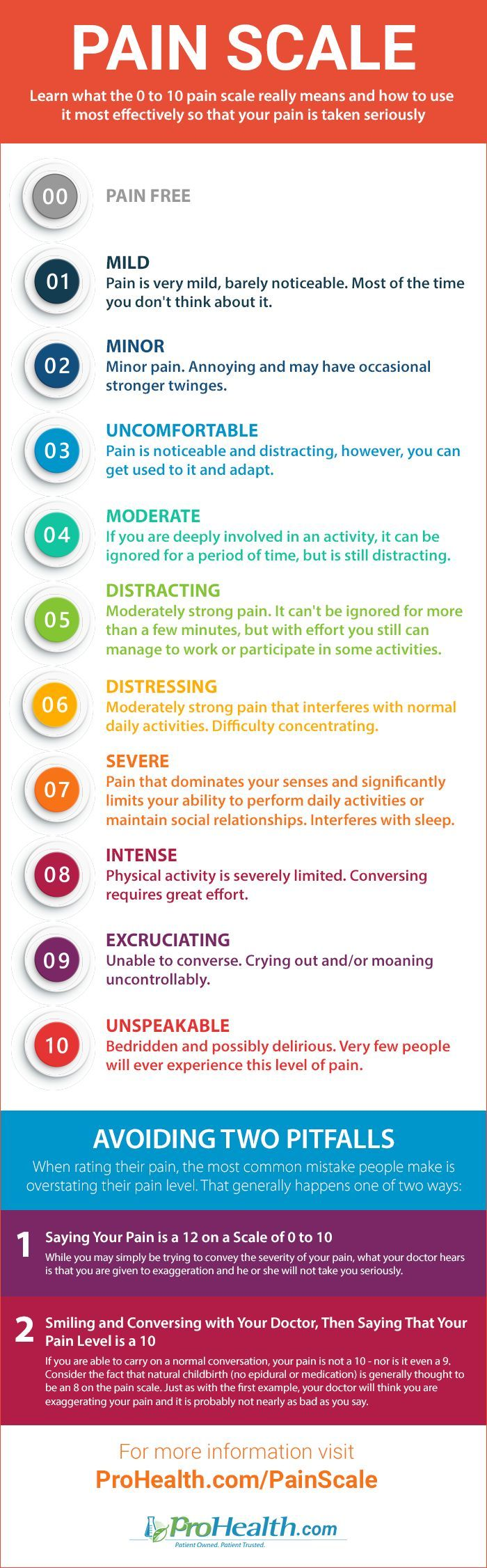Learn what the 0 to 10 pain scale really means and how to use it most effectively so that your pain is taken seriously. #fibromyalgia