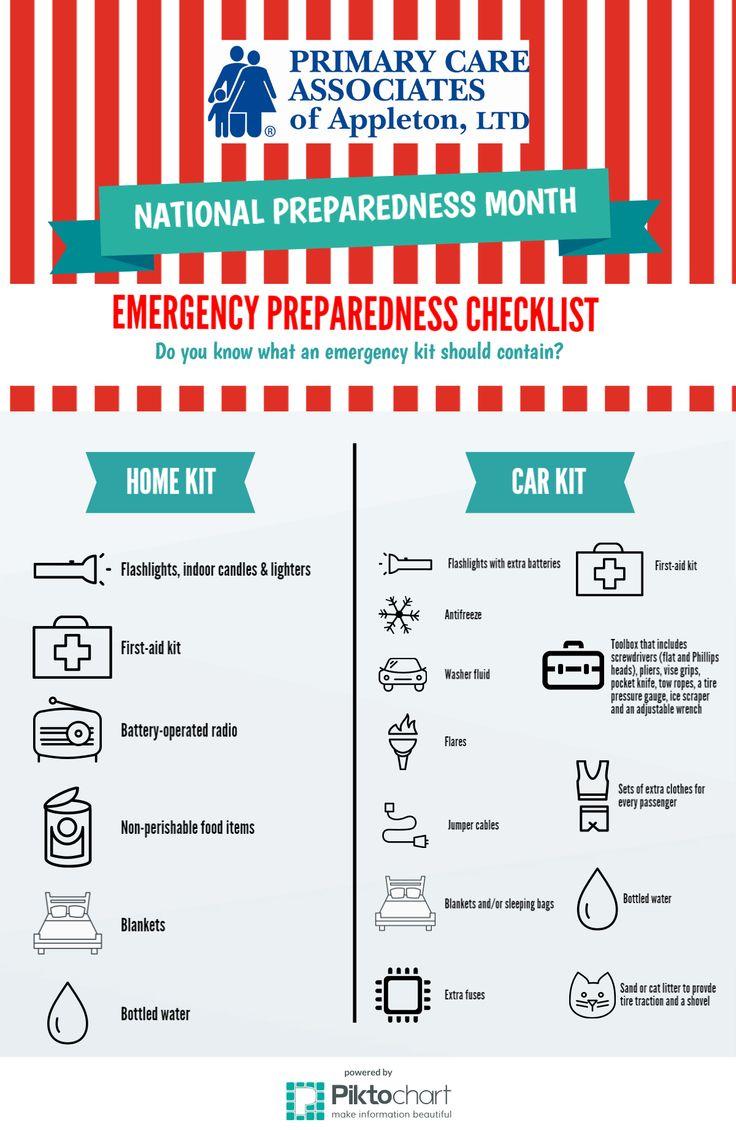 Emergency Preparedness Checklist NatlPrep (With images