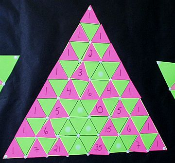 math ia pascals triangles View full lesson: pascal's triangle, which at first may just loo.