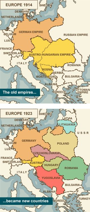 Map comparing Europe 1914 with Europe 1923 showing old empires becoming new countries