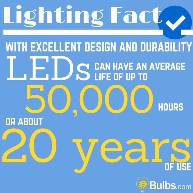 Lighting Fact: With excellent design and durability LEDs can have an average life of up to 50,000 hours or about 20 years of use.