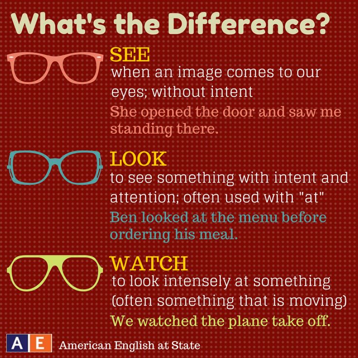 The differences between see, look and watch
