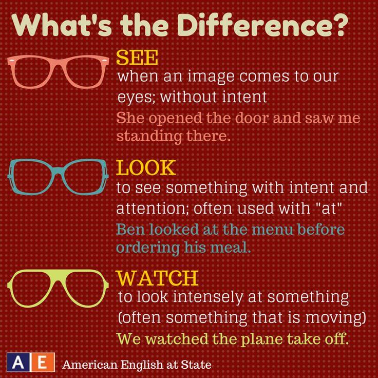 Diferentes formas de mirar en inglés