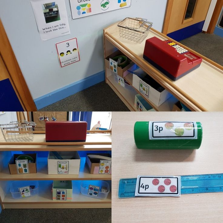 Shape shop! Eyfs mathematics.  Children to buy real life objects (a variety of shapes using pennies!