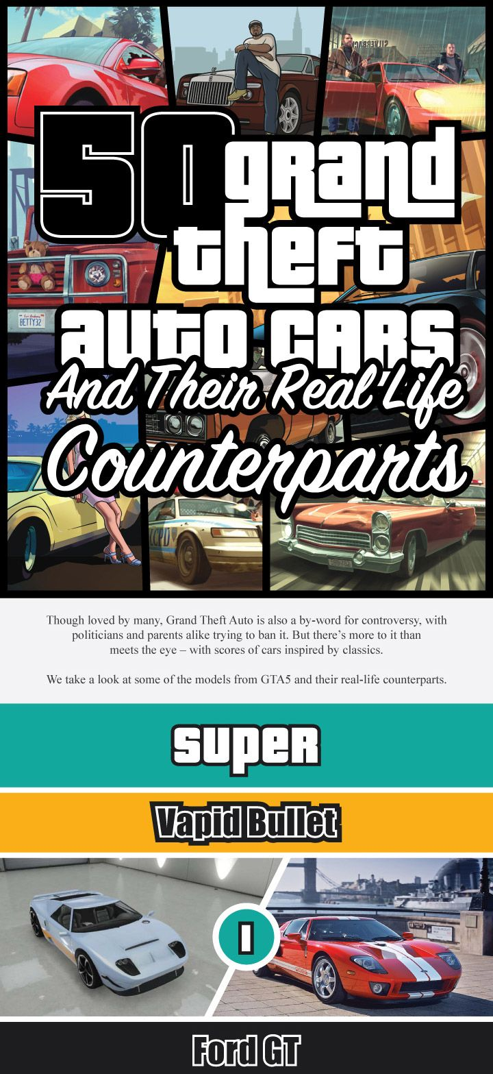Best Grand Theft Auto Series Ideas On Pinterest Grand Theft - Guy takes pictures showing just realistic grand theft auto v looks