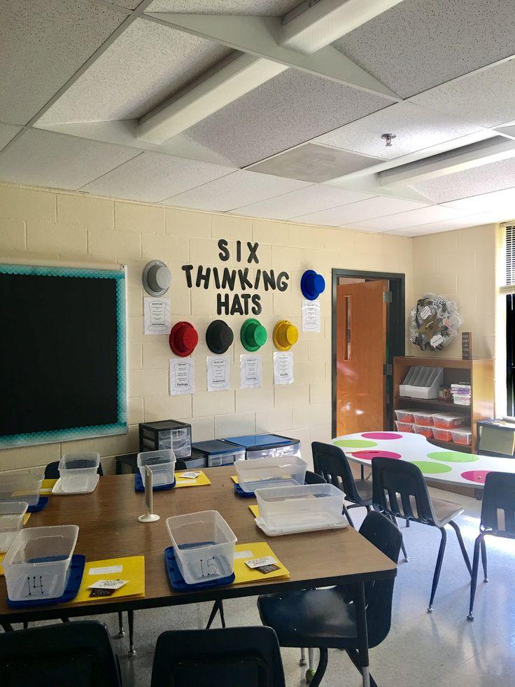 Six Thinking Hats Display in my 5th grade classroom