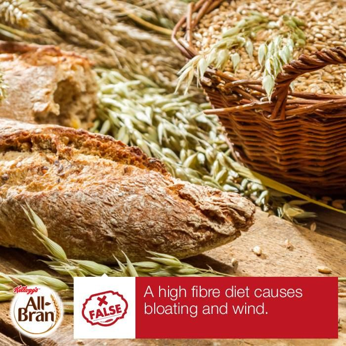 By gradually increasing your intake of fibre, particularly Wheat Bran Fibre like that found in Kellogg's All-Bran, you help to prevent food from lingering in the digestive system, which is what actually causes you to feel bloated and uncomfortable. Also by absorbing water and creating bulk, fibre speeds up the passage of food through your system, helping to prevent constipation.