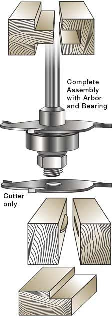 17 Best Ideas About Router Bits On Pinterest Wood Router