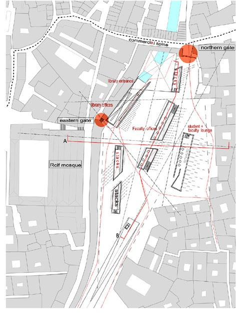 Urban mapping ideas
