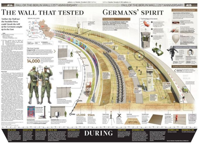 The-wall-that-tested-Germans-spirit-680x490.png (680×490)