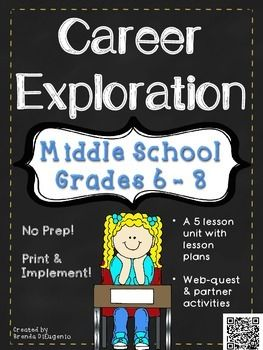 This career unit consists of 5 complete days of lessons with common core aligned lesson plans!  No prep needed!  Just print and implement!Students will need internet access.Middle school students will engage in webquest activities to explore careers, their interests, evaluate their strengths and areas to improve, think ahead to set goals, and interact with peer partners.