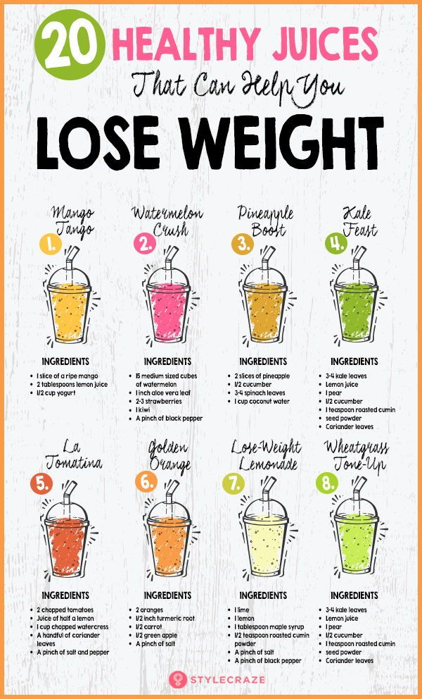 Does green juice help lose weight