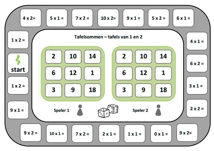 spelbord tafels 1&2.pdf