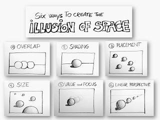 Visual Arts: Space.