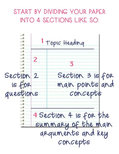 The Cornell note taking method - could be useful for revision notes! - History In High Heels