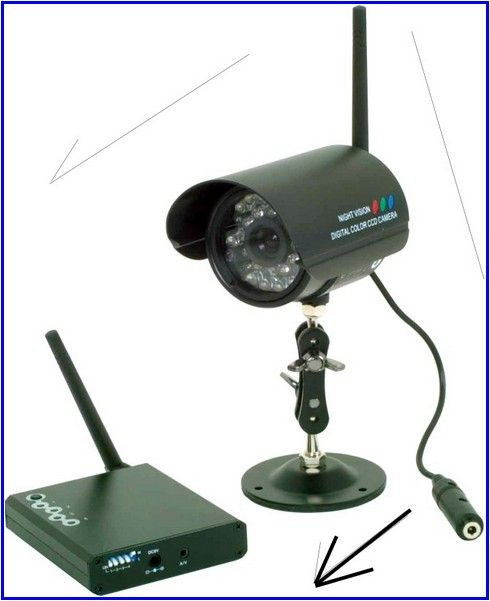 nice Cheap Security Cameras For Home