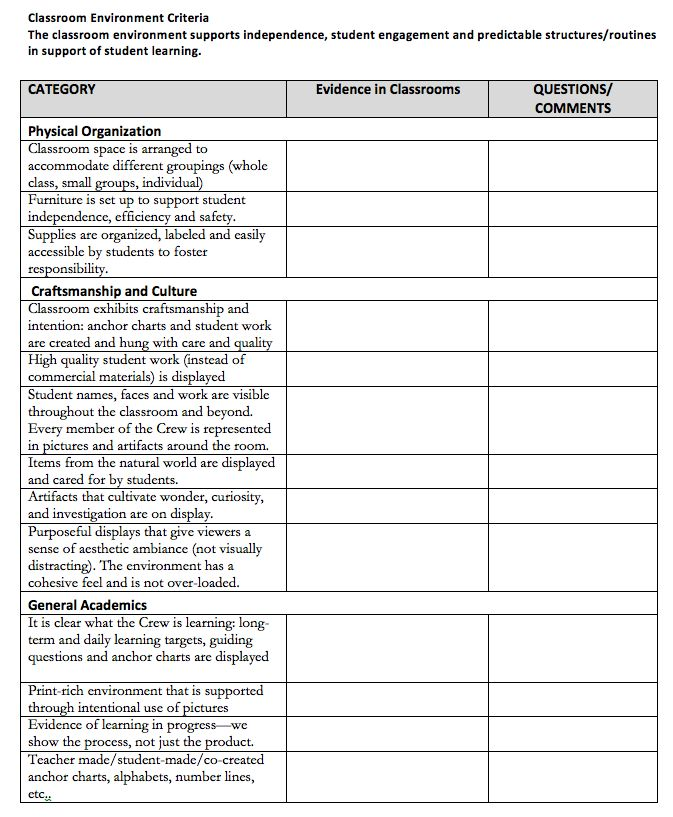 30 best Instructional Coaching images on Pinterest Instructional - coach feedback form