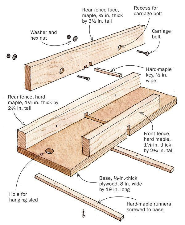 simple dedicated box joint jig. just make sure the key is accurately cut or planed to size.